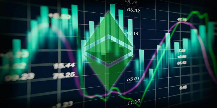 Ethereum Classic Rate Analysis: ETC/USD in Sag Below $1120