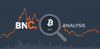 Bitcoin Rate Analysis – Turning the corner