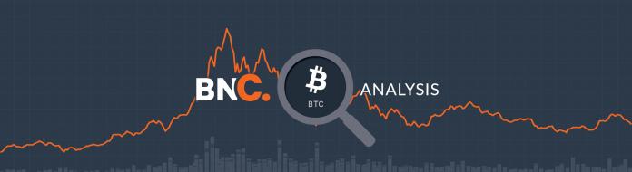 Bitcoin Rate Analysis – Turning the corner