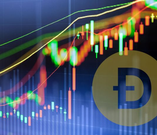 Cryptocurrency Market Update: Dogecoin Rebounding