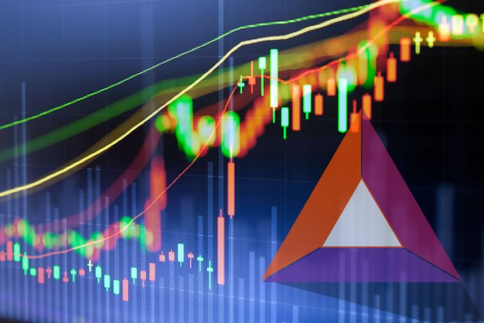 Cryptocurrency Market Update: BAT Pumped by Coinbase Pro Listing