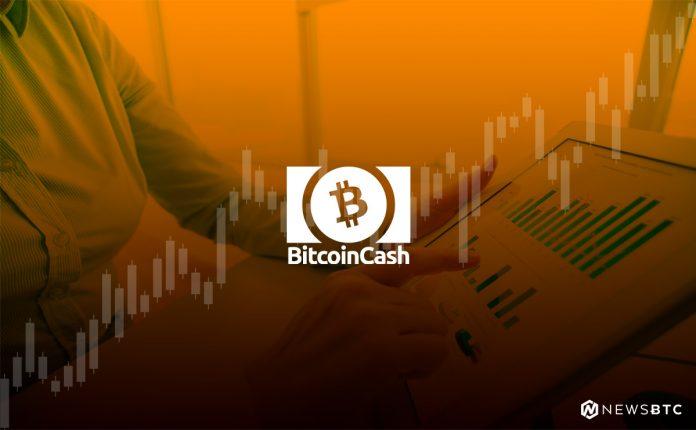 Bitcoin Money Cost Analysis: BCH/USD Extending Gains Above $600