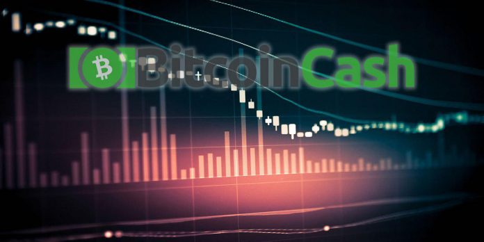 Bitcoin Money Rate Weekly Analysis: BCH/USD Might Extend Losses Listed Below $520