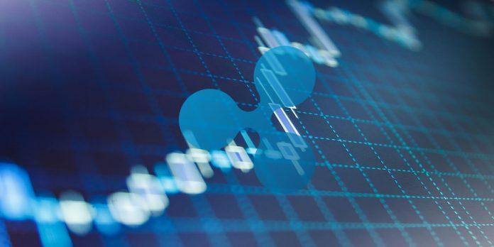 Ripple Rate Analysis: XRP/USD Getting Bullish Momentum Above $0.36