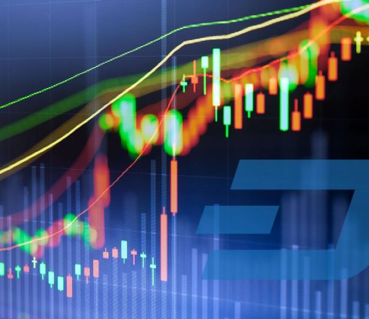 Crypto Market Wrap: Dash Going Up as Markets Support