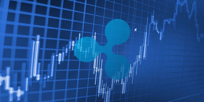 Ripple Cost Analysis: XRP Following Sag Channel Below $0.3200