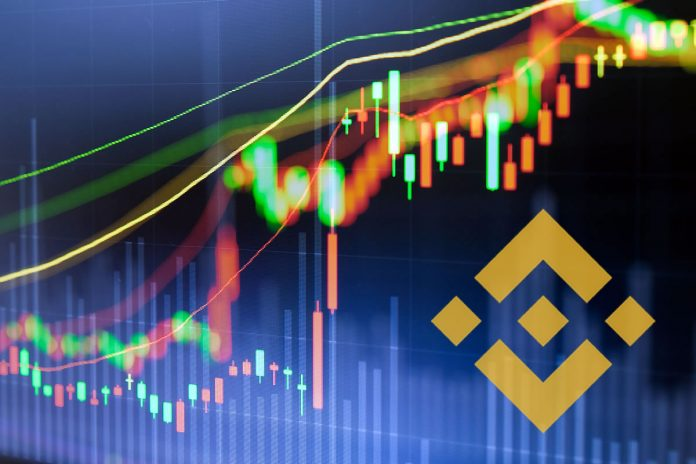 Crypto Market Wrap: Binance Coin Defies Markets With 10% Rise