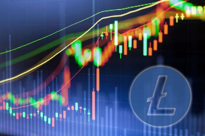 Crypto Market Wrap: Litecoin Lifted as Volume Strikes Annual High of Over $2 Billion
