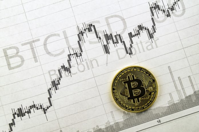 Bitcoin Short Positions Increase as BTC Deals With Growing Resistance at Crucial 4,000 Level