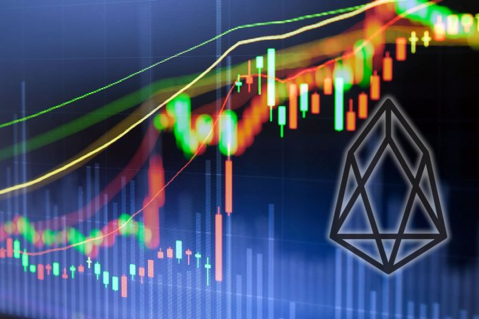 EOS Leads Crypto Rally With 11% Pump as Markets Struck Weekly High