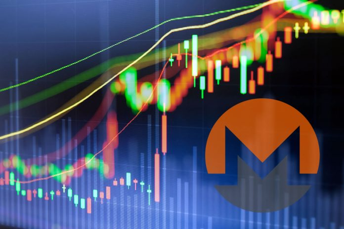 Crypto Market Wrap: Monero Leads Markets in Weekend Debt Consolidation