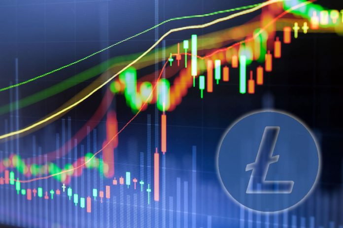 Crypto Market Wrap: Litecoin Leading Markets Greater With 10% Pump