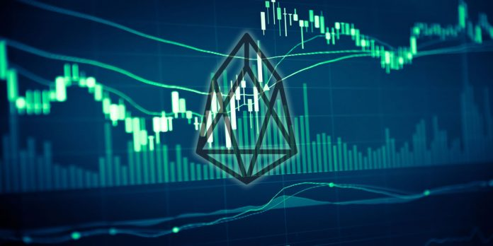 EOS Topples 20.2% After Weiss Rankings Evaluation