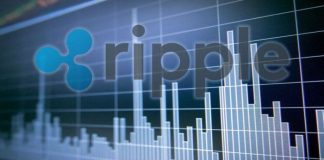 Ripple (XRP) Poised For More Gains, Rates Rebound From Q1 Assistance