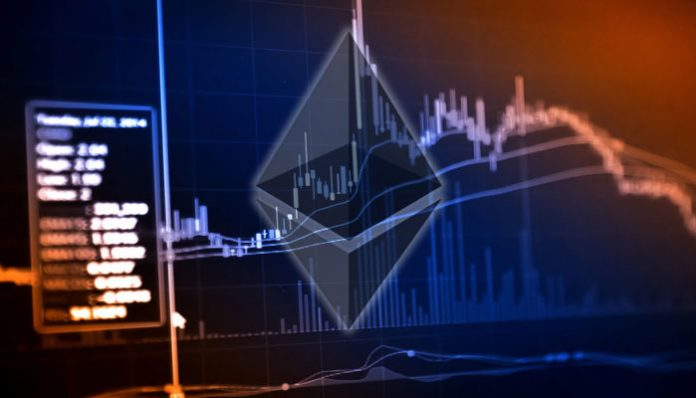 Ethereum Rate (ETH) Considering Upside Break, Bitcoin Up 2%