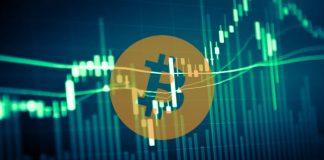 Bitcoin Rate (BTC) Rebounding However Can Bulls Conquer $10,500?