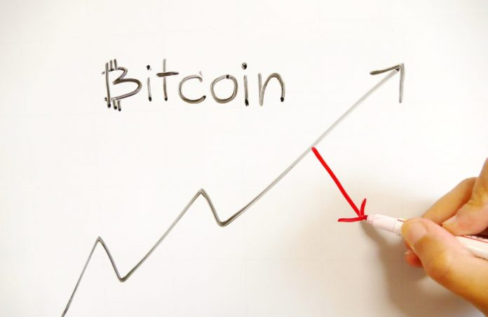 Crypto Expert: Bitcoin Drop In Complete Swing