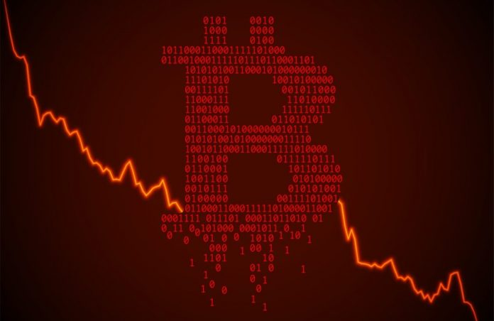 Bitcoin (BTC) Rate Speeding Up Losses Listed Below $8K, $7.5 K Most Likely