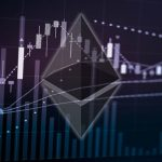 Ethereum (ETH) Trading Sideways While Bitcoin Trimming Gains