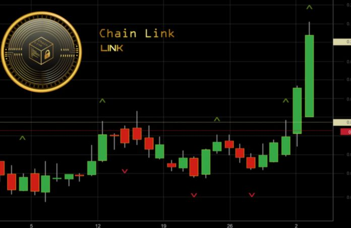 Chainlink (LINK) Takes Bitcoin's Thunder, Sets Historical High as Crypto Market Bleeds