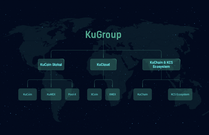 KuCoin Names Co-Founder Johnny Lyu As KuCoin International CEO