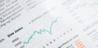 Bitcoin Falls Alongside United States Futures as Economic Healing Flatlines
