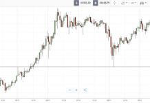 Crypto Roundup: November 9th, 2020