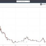 Crypto Roundup: January 25 th, 2021