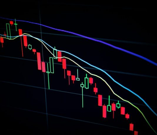 Bitcoin Suffers 10% Draw Back On El Salvador's Launching, Financing Rates Dip